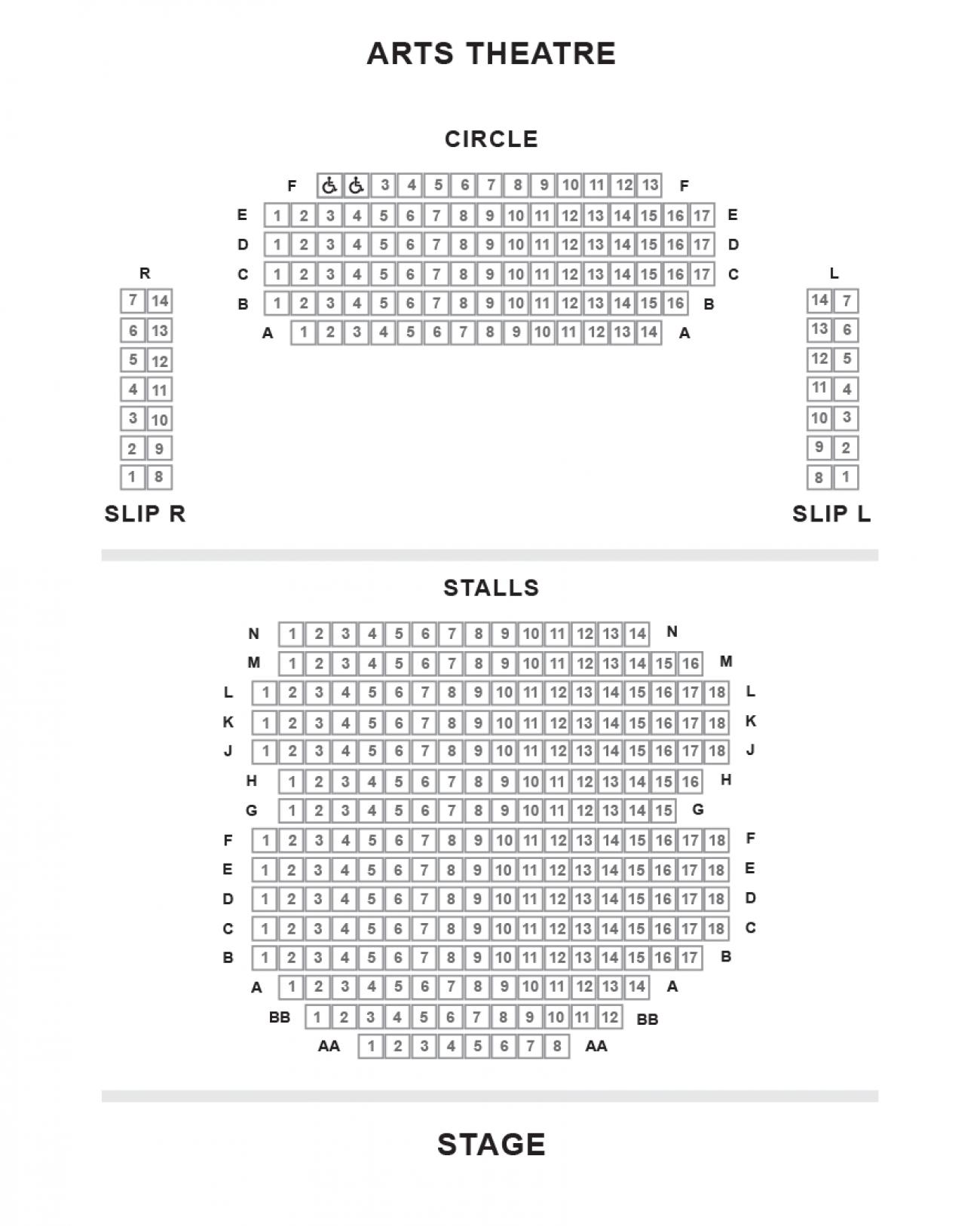 Distribuzione posti Arts Theatre